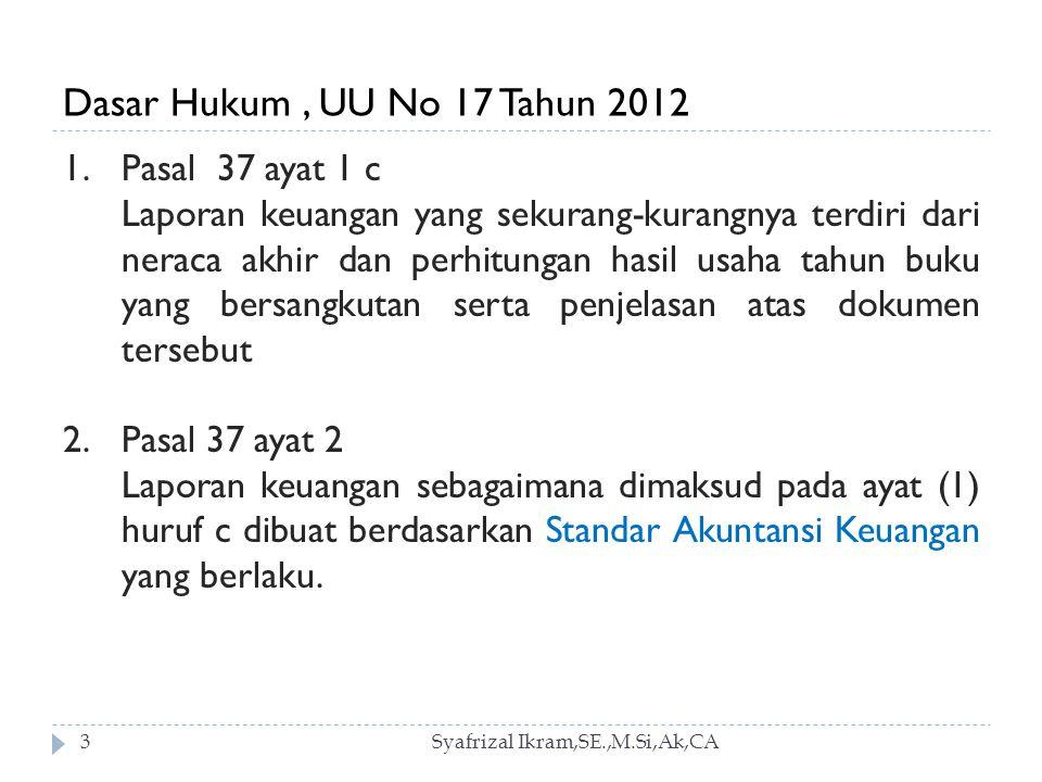 Syafrizal Ikram,SE.,M.Si,Ak,CA14 JENIS TRANSAKSI Transaksi antara koperasi dengan anggotanya : 1.Setoran 2.
