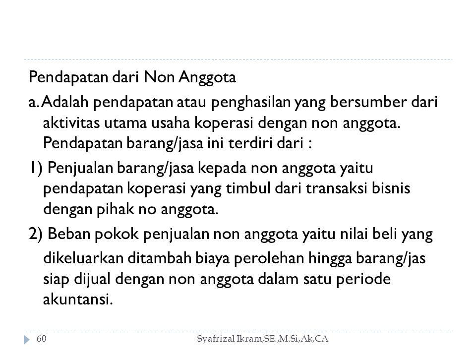 Syafrizal Ikram,SE.,M.Si,Ak,CA60 Pendapatan dari Non Anggota a.