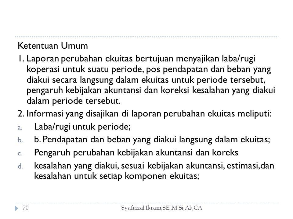 Syafrizal Ikram,SE.,M.Si,Ak,CA70 Ketentuan Umum 1.