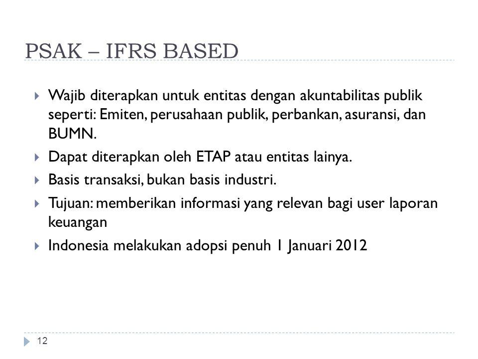 PSAK – IFRS BASED 12  Wajib diterapkan untuk entitas dengan akuntabilitas publik seperti: Emiten, perusahaan publik, perbankan, asuransi, dan BUMN. 
