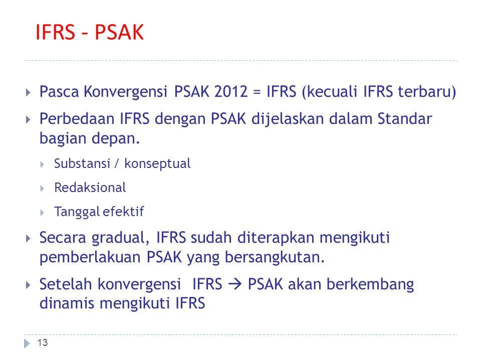 IFRS - PSAK 13  Pasca Konvergensi PSAK 2012 = IFRS (kecuali IFRS terbaru)  Perbedaan IFRS dengan PSAK dijelaskan dalam Standar bagian depan.  Subst