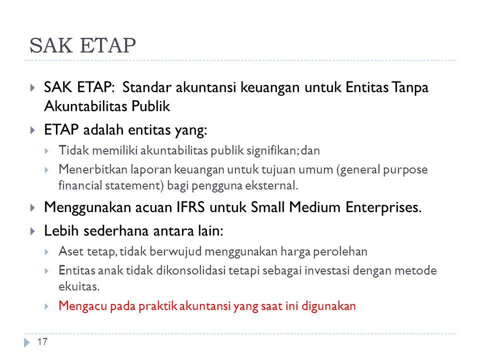 SAK ETAP 17  SAK ETAP: Standar akuntansi keuangan untuk Entitas Tanpa Akuntabilitas Publik  ETAP adalah entitas yang:  Tidak memiliki akuntabilitas