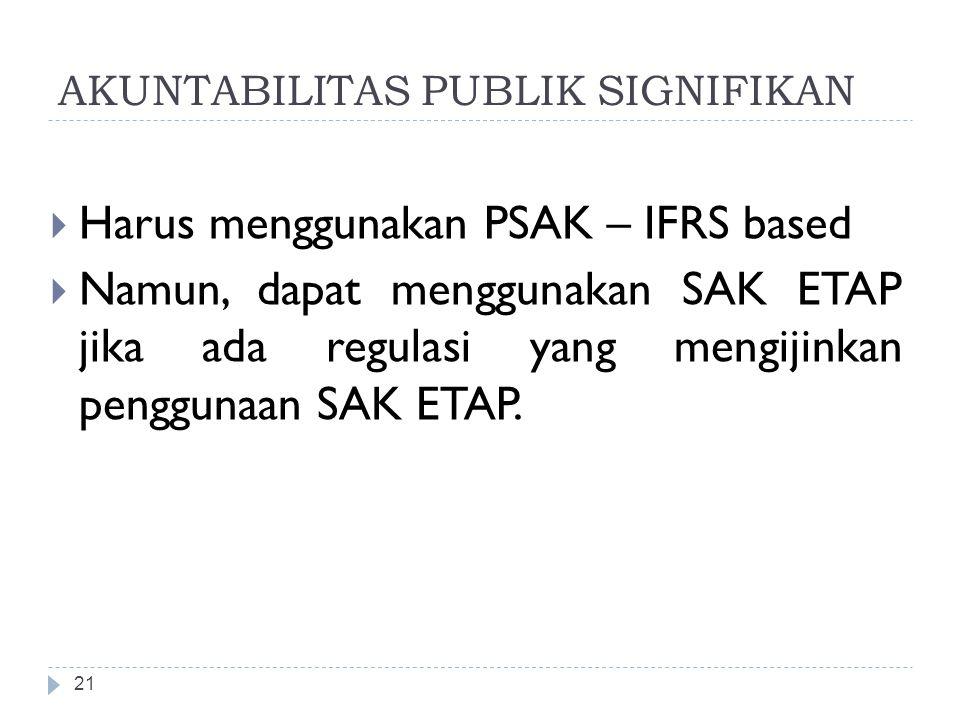 AKUNTABILITAS PUBLIK SIGNIFIKAN  Harus menggunakan PSAK – IFRS based  Namun, dapat menggunakan SAK ETAP jika ada regulasi yang mengijinkan penggunaa