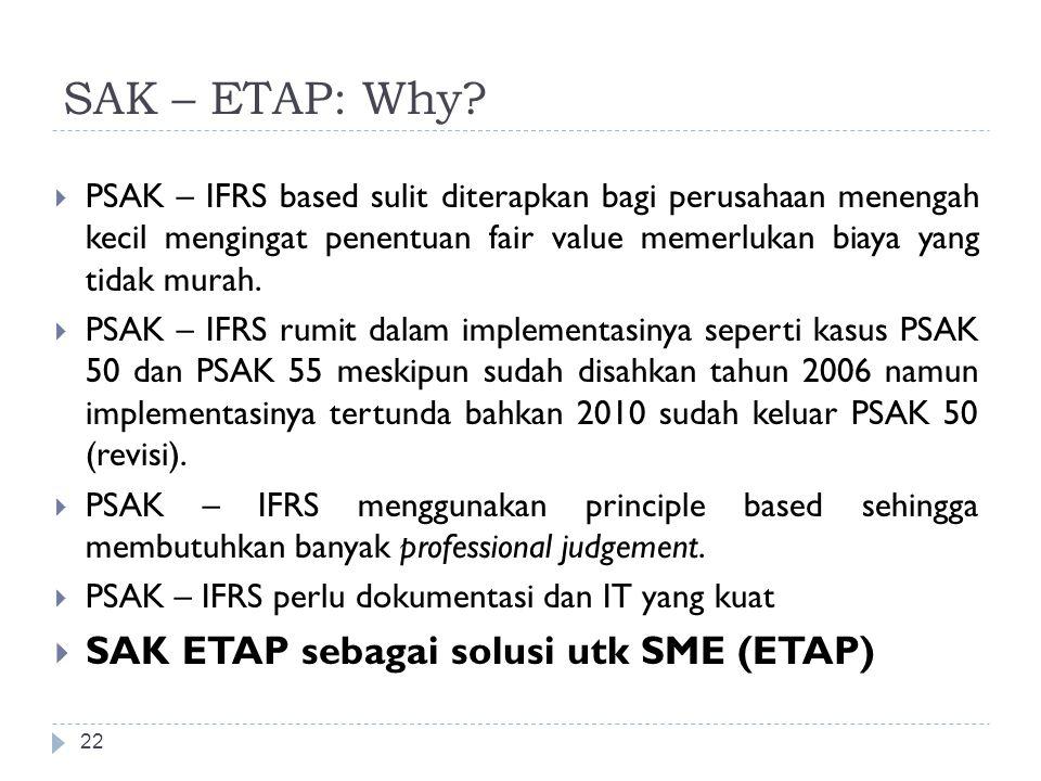 SAK – ETAP: Why?  PSAK – IFRS based sulit diterapkan bagi perusahaan menengah kecil mengingat penentuan fair value memerlukan biaya yang tidak murah.