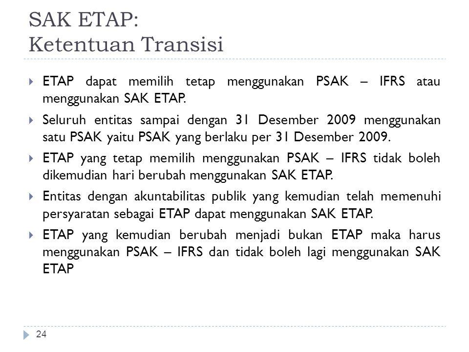SAK ETAP: Ketentuan Transisi  ETAP dapat memilih tetap menggunakan PSAK – IFRS atau menggunakan SAK ETAP.  Seluruh entitas sampai dengan 31 Desember