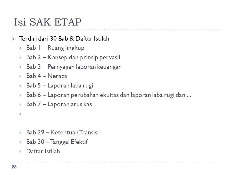 Isi SAK ETAP 28  Terdiri dari 30 Bab & Daftar Istilah  Bab 1 – Ruang lingkup  Bab 2 – Konsep dan prinsip pervasif  Bab 3 – Pernyajian laporan keua