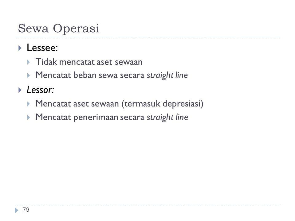Sewa Operasi  Lessee:  Tidak mencatat aset sewaan  Mencatat beban sewa secara straight line  Lessor:  Mencatat aset sewaan (termasuk depresiasi)