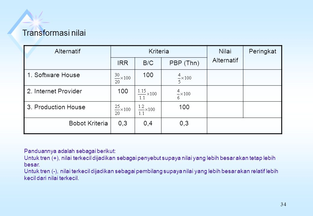 34 Transformasi nilai AlternatifKriteriaNilai Alternatif Peringkat IRRB/CPBP (Thn) 1. Software House100 2. Internet Provider100 3. Production House100