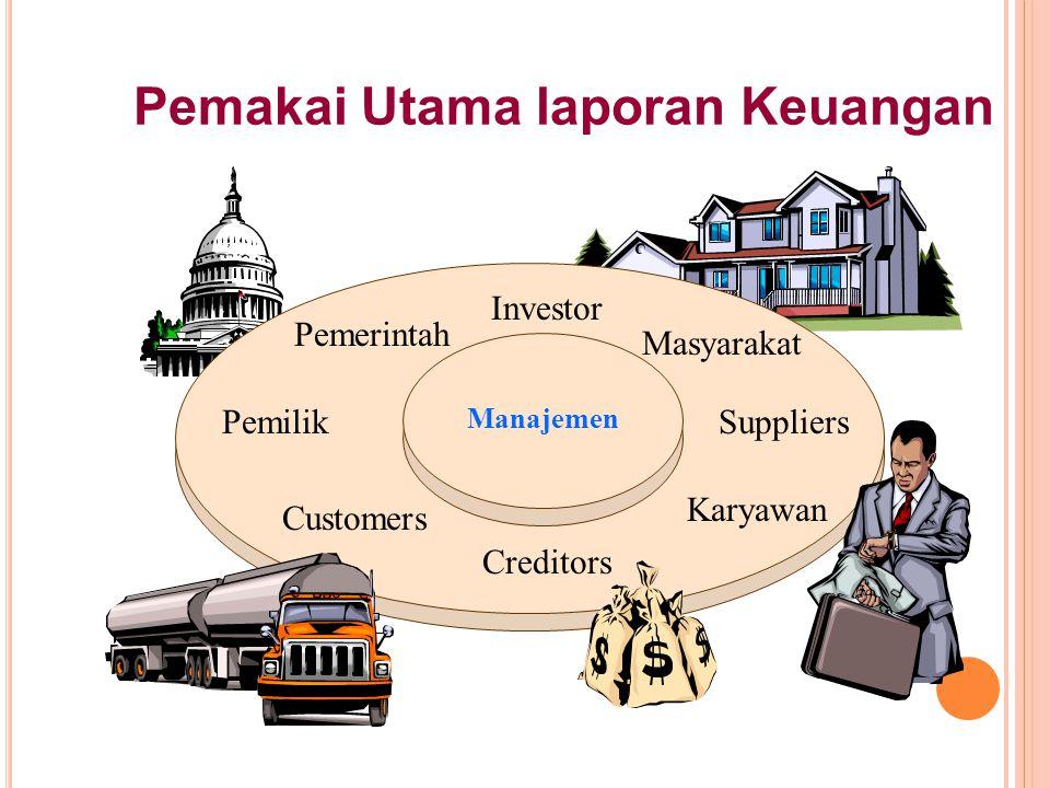 Investor Masyarakat Manajemen Suppliers Karyawan Creditors Customers Pemilik Pemerintah Pemakai Utama laporan Keuangan
