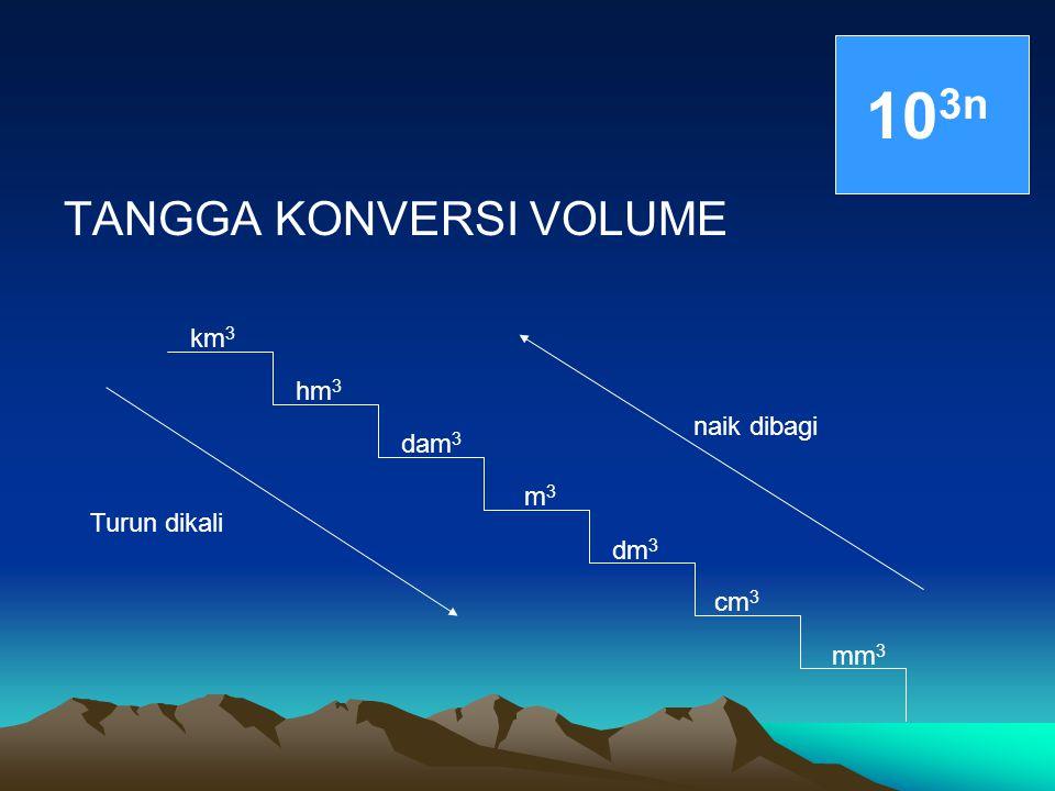 TANGGA KONVERSI VOLUME km 3 hm 3 m 3 cm 3 dm 3 dam 3 mm 3 naik dibagi Turun dikali 10 3n
