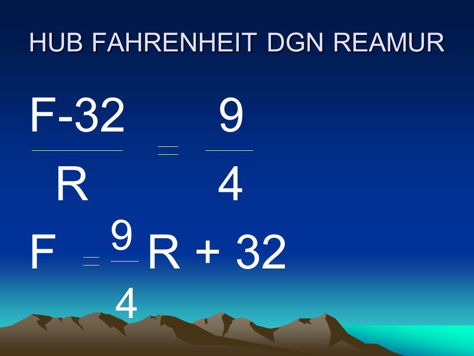 HUB FAHRENHEIT DGN REAMUR F-329 R4 F 9 R + 32 4