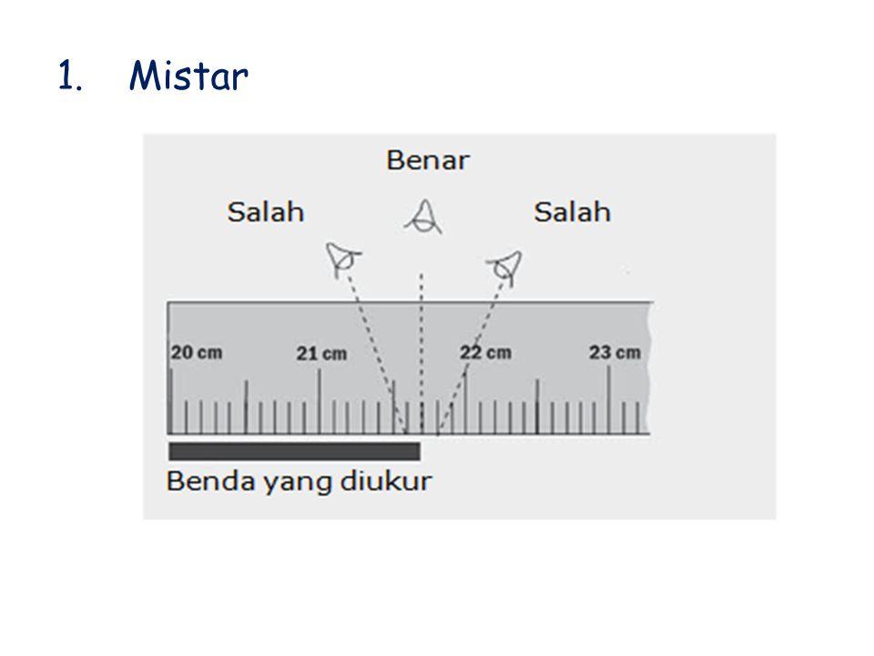 1.Mistar