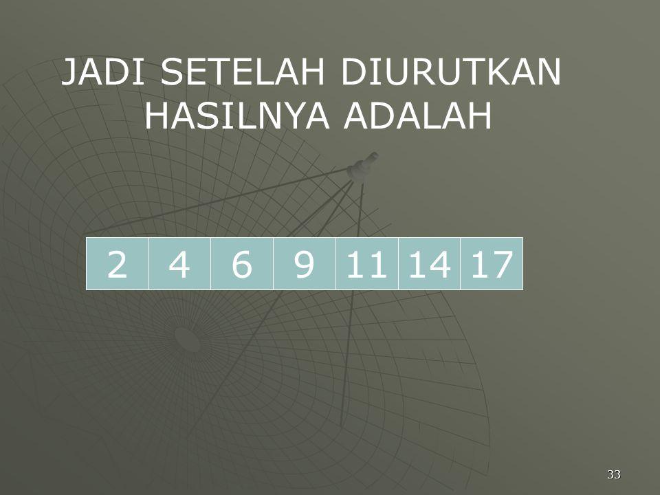 33 1714246911 JADI SETELAH DIURUTKAN HASILNYA ADALAH