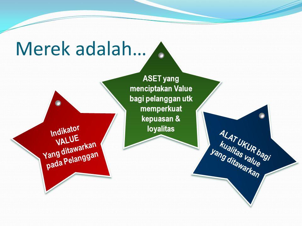 Merek adalah… Indikator VALUE Yang ditawarkan pada Pelanggan Indikator VALUE Yang ditawarkan pada Pelanggan ASET yang menciptakan Value bagi pelanggan