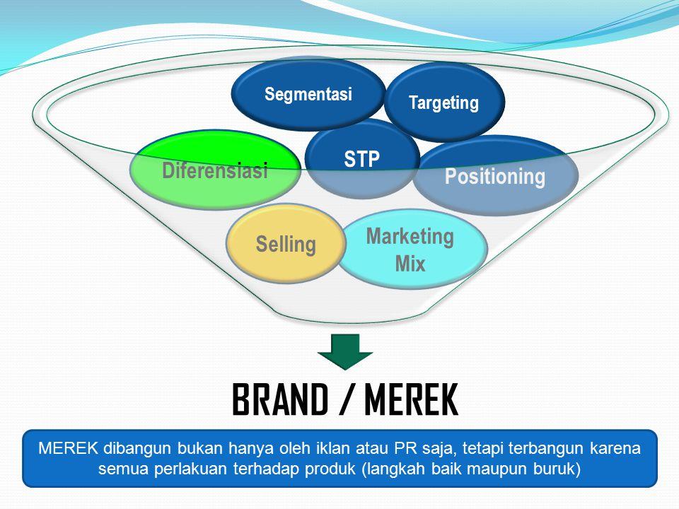 Positioning MEREK dibangun bukan hanya oleh iklan atau PR saja, tetapi terbangun karena semua perlakuan terhadap produk (langkah baik maupun buruk) STP Marketing Mix Diferensiasi Segmentasi Targeting BRAND / MEREK Selling