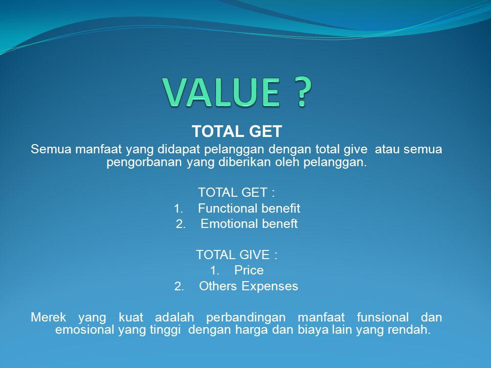 TOTAL GET Semua manfaat yang didapat pelanggan dengan total give atau semua pengorbanan yang diberikan oleh pelanggan. TOTAL GET : 1. Functional benef
