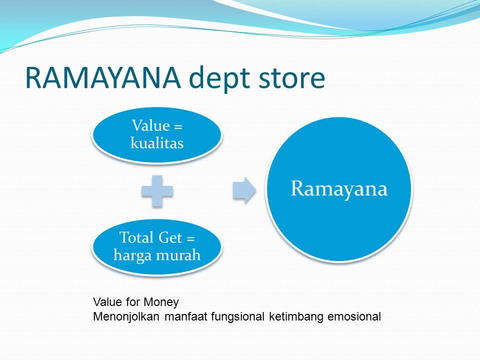 RAMAYANA dept store Value = kualitas Total Get = harga murah Ramayana Value for Money Menonjolkan manfaat fungsional ketimbang emosional