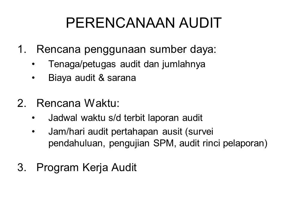PERENCANAAN AUDIT 1.Rencana penggunaan sumber daya: Tenaga/petugas audit dan jumlahnya Biaya audit & sarana 2.Rencana Waktu: Jadwal waktu s/d terbit l