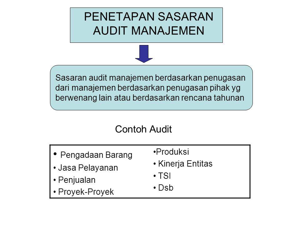 Program Kerja Audit (Audit Program)  Program kerja audit pada audit manajemen, tidak semua tatapan audit dapat disusun secara tentatif  Program kerja audit yg dapat disusun secara tentatif ialah pada tahapan survei pendahuluan (audit pendahuluan)  Program kerja audit tahap pengujian SPM, disusun berdasarkan hasil survei pendahuluan, ditekankan pada indikasi kelemahan yg telah ditetapkan sebagai Tentative Audit Objective (TAO)  Program kerja audit rinci, disusun berdasarkan hasil pengujian SPM mengacu pada firm audit objective (FAO)