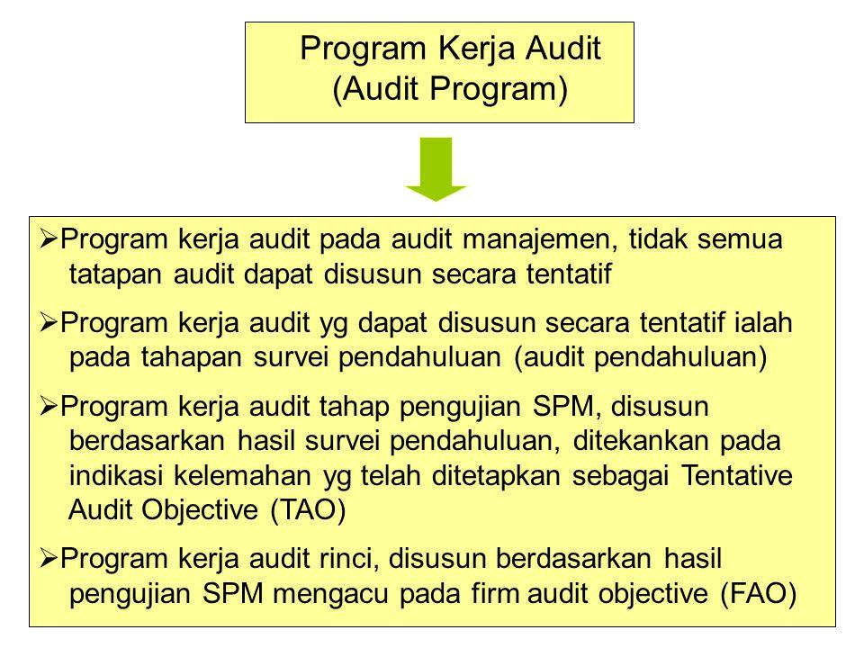 Program Kerja Audit Survey Pendahuluan MEMUAT / MATERI 1.Umum Dijelaskan tentang jenis audit dan hal2 umum yg penting 2.Tujuan Audit Dijelaskan tujuan audit tahap ini:  Mendapatkan informasi umum tentang auditan  Megenai operasi auditan  Mengidentifikasi kelemahan untuk dijadikan (FAO) 3.Langkah Kerja Berisi perintah2 untuk melakukan prosedur & teknik audit untuk mencapai tujuan tahap ini a.l: Mendptkan/kumpulan data 2 yg dpt menggambarkan informasi umum Menelaah informasi umum yg diperoleh Observasi kegiatan Kunjungan lapangan/lokasi Wawancara Membuat simpulan indikasi kelemahan TAO