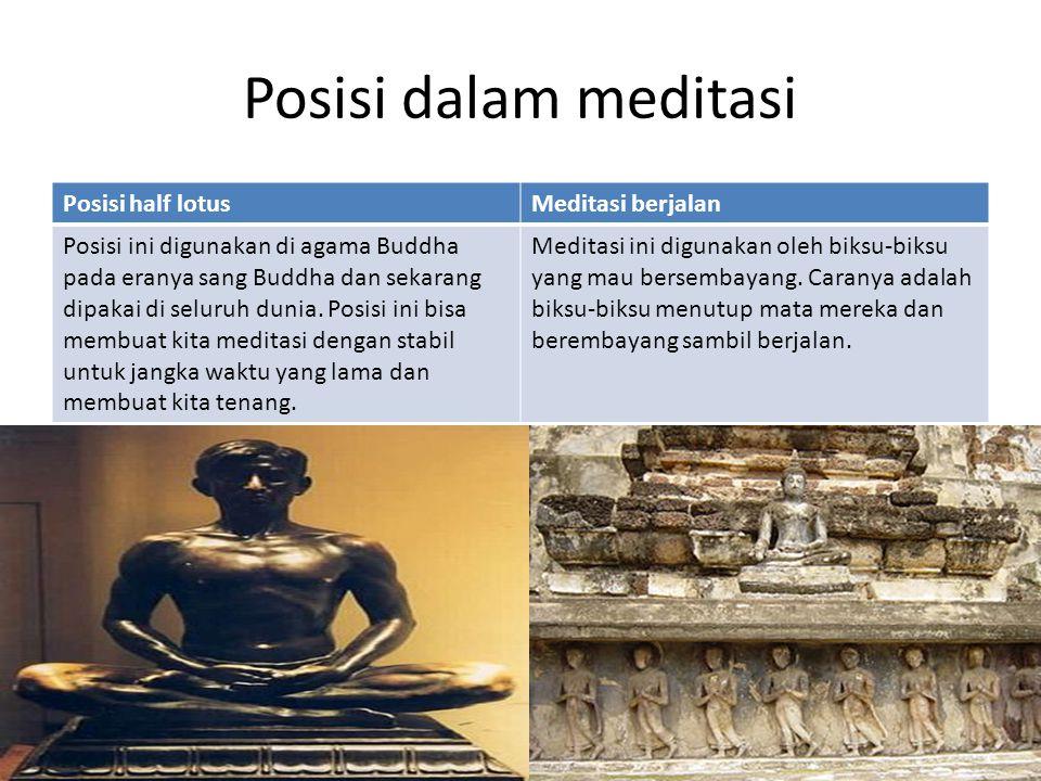 Posisi dalam meditasi Posisi half lotusMeditasi berjalan Posisi ini digunakan di agama Buddha pada eranya sang Buddha dan sekarang dipakai di seluruh