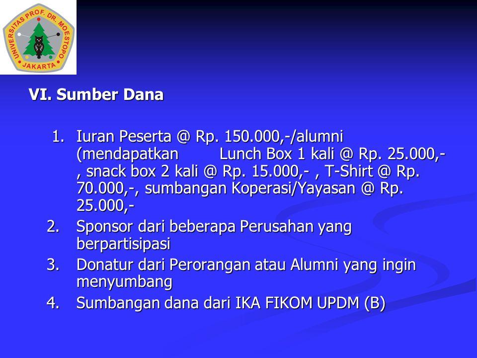VI. Sumber Dana 1.Iuran Peserta @ Rp. 150.000,-/alumni (mendapatkan Lunch Box 1 kali @ Rp. 25.000,-, snack box 2 kali @ Rp. 15.000,-, T-Shirt @ Rp. 70