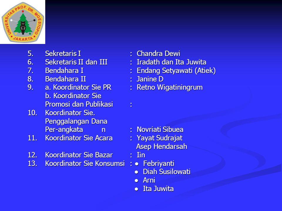5.Sekretaris I: Chandra Dewi 6.Sekretaris II dan III: Iradath dan Ita Juwita 7.Bendahara I: Endang Setyawati (Atiek) 8.Bendahara II: Janine D 9.a.