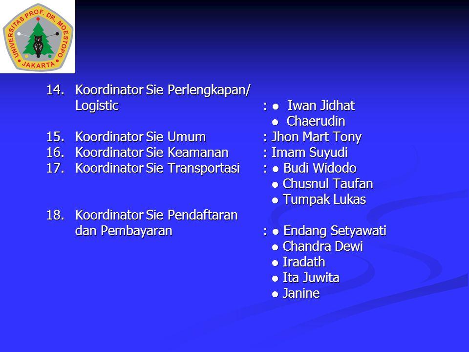14.Koordinator Sie Perlengkapan/ Logistic: ● Iwan Jidhat ● Chaerudin ● Chaerudin 15.Koordinator Sie Umum: Jhon Mart Tony 16.Koordinator Sie Keamanan: