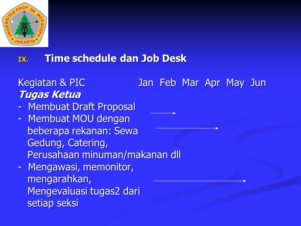 IX. Time schedule dan Job Desk Kegiatan & PICJan Feb Mar Apr May Jun Tugas Ketua - Membuat Draft Proposal - Membuat MOU dengan beberapa rekanan: Sewa