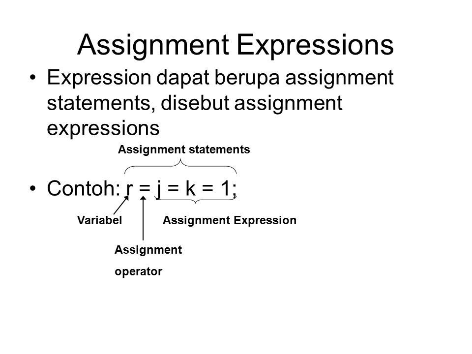 Assignment Expressions Expression dapat berupa assignment statements, disebut assignment expressions Contoh: r = j = k = 1; Assignment statements Assignment ExpressionVariabel Assignment operator