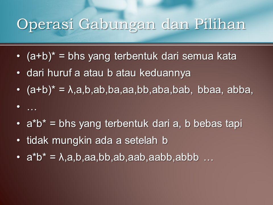 (a+b)* = bhs yang terbentuk dari semua kata(a+b)* = bhs yang terbentuk dari semua kata dari huruf a atau b atau keduannyadari huruf a atau b atau keduannya (a+b)* = λ,a,b,ab,ba,aa,bb,aba,bab, bbaa, abba,(a+b)* = λ,a,b,ab,ba,aa,bb,aba,bab, bbaa, abba, … a*b* = bhs yang terbentuk dari a, b bebas tapia*b* = bhs yang terbentuk dari a, b bebas tapi tidak mungkin ada a setelah btidak mungkin ada a setelah b a*b* = λ,a,b,aa,bb,ab,aab,aabb,abbb …a*b* = λ,a,b,aa,bb,ab,aab,aabb,abbb … Operasi Gabungan dan Pilihan