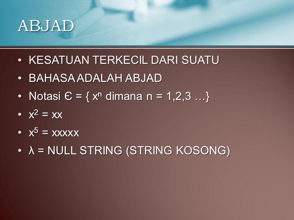 KESATUAN TERKECIL DARI SUATUKESATUAN TERKECIL DARI SUATU BAHASA ADALAH ABJADBAHASA ADALAH ABJAD Notasi Є = { x n dimana n = 1,2,3 …}Notasi Є = { x n dimana n = 1,2,3 …} x 2 = xxx 2 = xx x 5 = xxxxxx 5 = xxxxx λ = NULL STRING (STRING KOSONG)λ = NULL STRING (STRING KOSONG) ABJAD