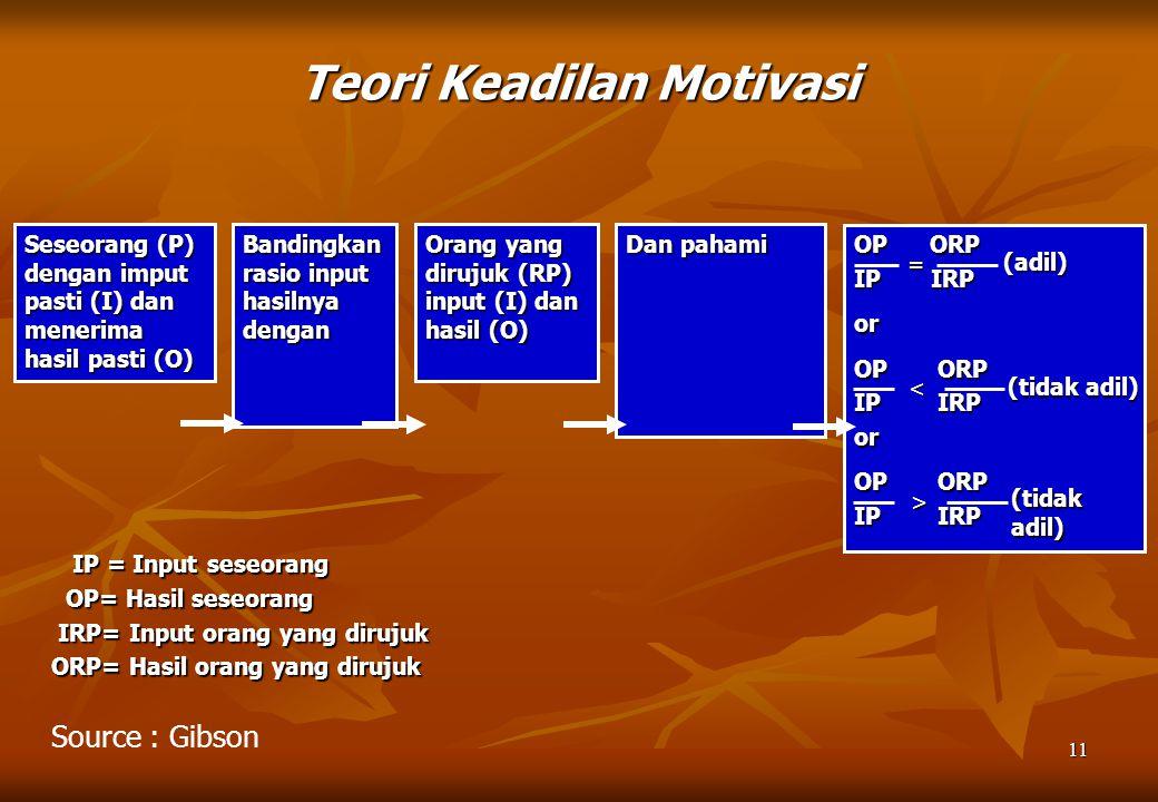 11 Teori Keadilan Motivasi Seseorang (P) dengan imput pasti (I) dan menerima hasil pasti (O) Bandingkan rasio input hasilnya dengan Orang yang dirujuk