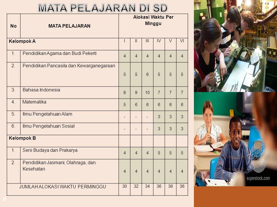 9 NoMATA PELAJARAN Alokasi Waktu Per Minggu Kelompok A IIIIIIIVVVI 1.Pendidikan Agama dan Budi Pekerti 444444 2.Pendidikan Pancasila dan Kewarganegara