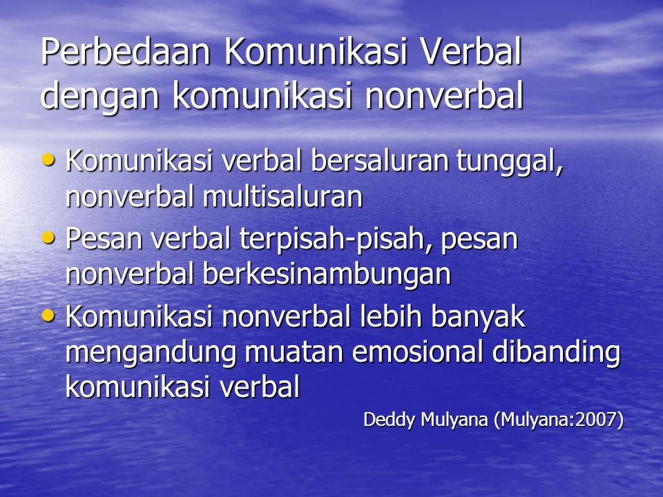 Perbedaan Komunikasi Verbal dengan komunikasi nonverbal Komunikasi verbal bersaluran tunggal, nonverbal multisaluran Komunikasi verbal bersaluran tunggal, nonverbal multisaluran Pesan verbal terpisah-pisah, pesan nonverbal berkesinambungan Pesan verbal terpisah-pisah, pesan nonverbal berkesinambungan Komunikasi nonverbal lebih banyak mengandung muatan emosional dibanding komunikasi verbal Komunikasi nonverbal lebih banyak mengandung muatan emosional dibanding komunikasi verbal Deddy Mulyana (Mulyana:2007)