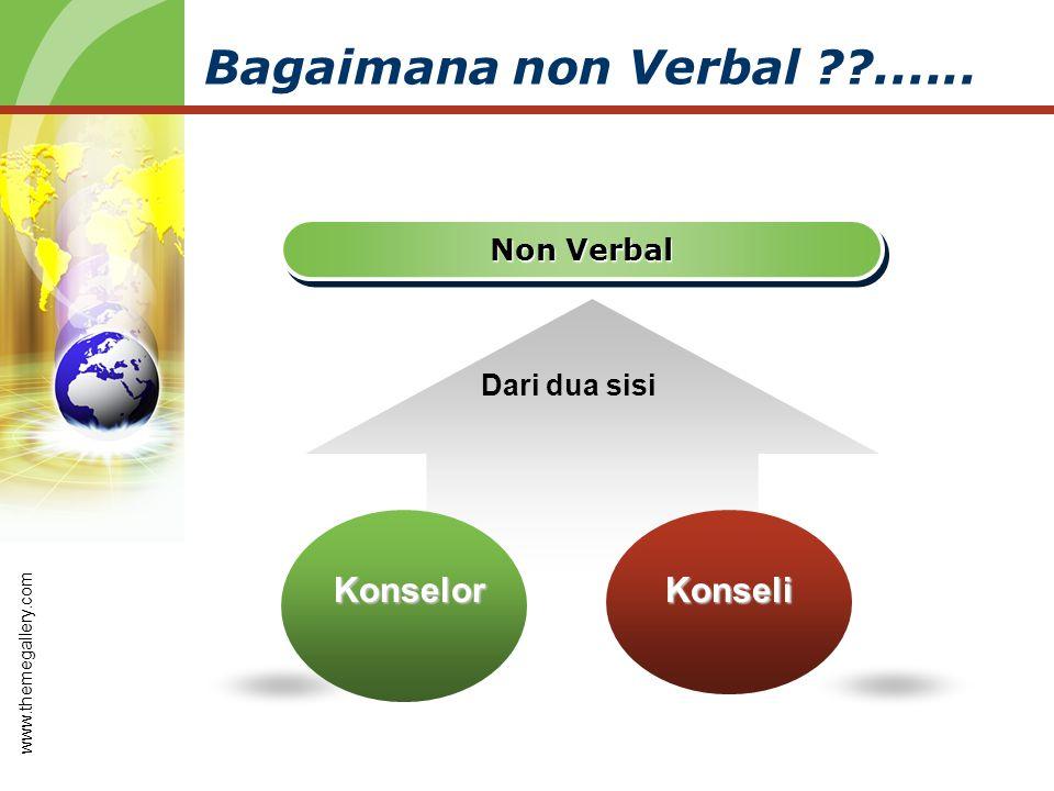 Bagaimana non Verbal ??...... Non Verbal Dari dua sisi KonselorKonseli