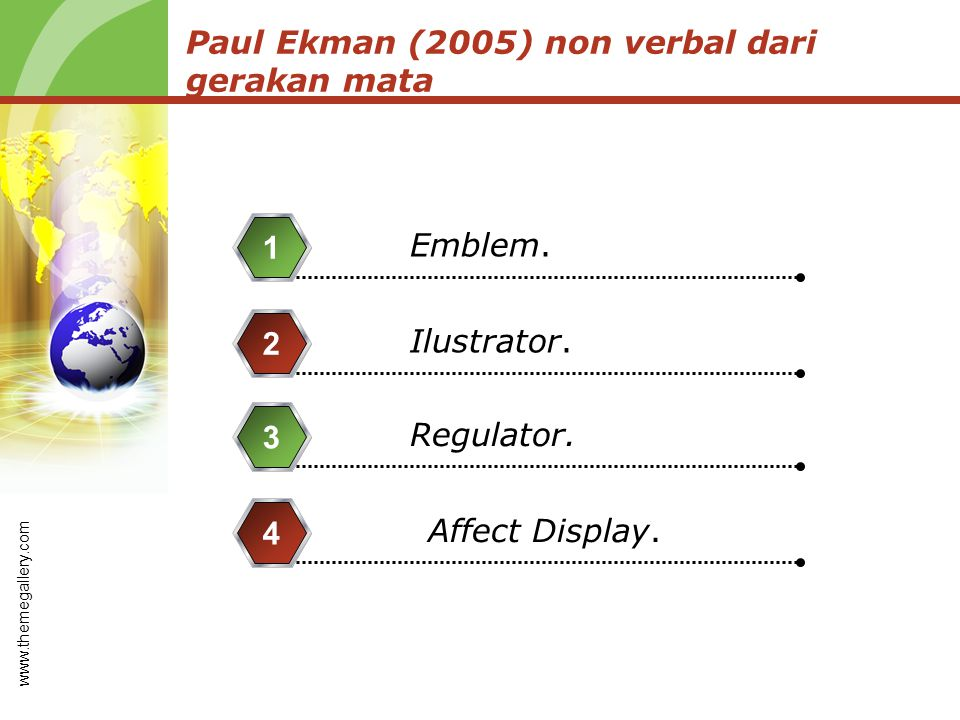Paul Ekman (2005) non verbal dari gerakan mata Emblem. 1 Ilustrator. 2 Regulator. 3 Affect Display. 4
