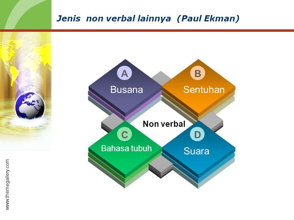 www.themegallery.com Jenis non verbal lainnya (Paul Ekman) BusanaSentuhan Non verbal A B Suara D Bahasa tubuh C