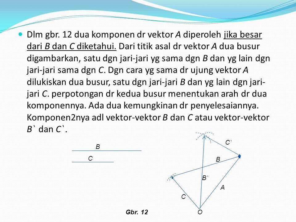 Dlm gbr. 12 dua komponen dr vektor A diperoleh jika besar dari B dan C diketahui. Dari titik asal dr vektor A dua busur digambarkan, satu dgn jari-jar