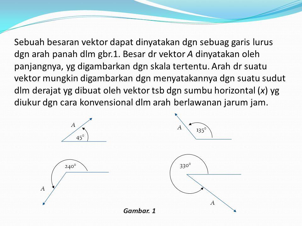 Sebuah besaran vektor dapat dinyatakan dgn sebuag garis lurus dgn arah panah dlm gbr.1. Besar dr vektor A dinyatakan oleh panjangnya, yg digambarkan d