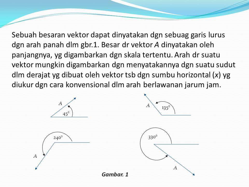 Sebuah besaran vektor dapat dinyatakan dgn sebuag garis lurus dgn arah panah dlm gbr.1.
