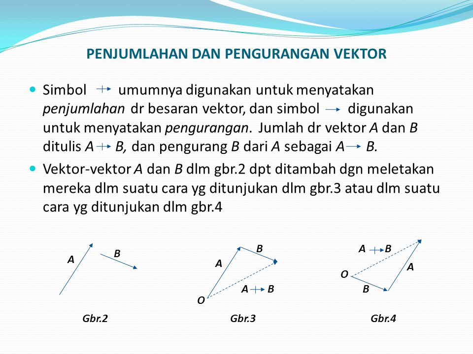 PENJUMLAHAN DAN PENGURANGAN VEKTOR Simbol umumnya digunakan untuk menyatakan penjumlahan dr besaran vektor, dan simbol digunakan untuk menyatakan pengurangan.