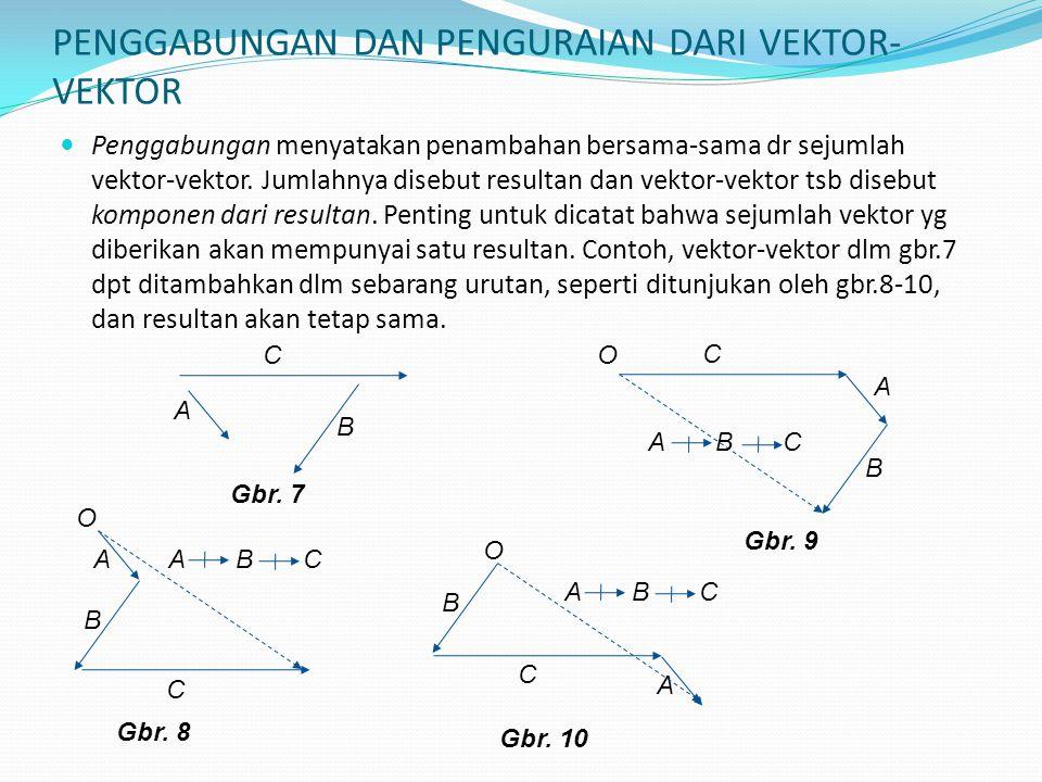 PENGGABUNGAN DAN PENGURAIAN DARI VEKTOR- VEKTOR Penggabungan menyatakan penambahan bersama-sama dr sejumlah vektor-vektor. Jumlahnya disebut resultan