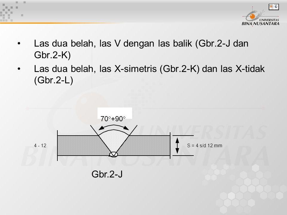 Las dua belah, las V dengan las balik (Gbr.2-J dan Gbr.2-K) Las dua belah, las X-simetris (Gbr.2-K) dan las X-tidak (Gbr.2-L) 70  +90  S = 4 s/d 12