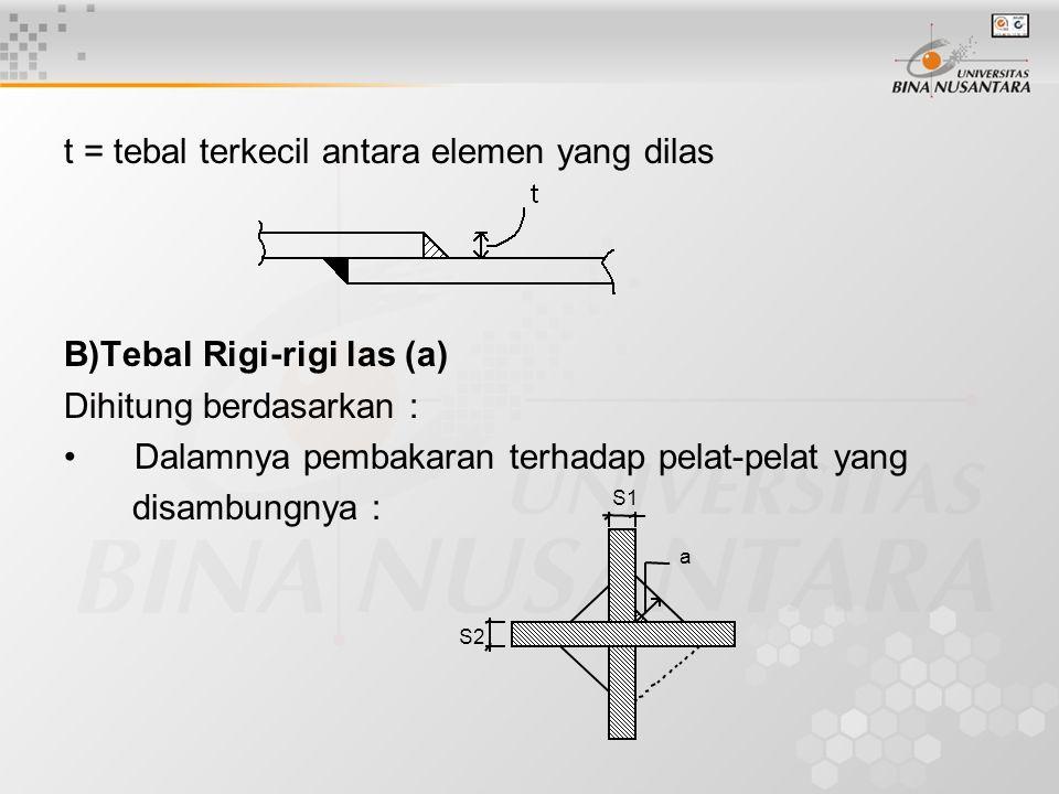 t = tebal terkecil antara elemen yang dilas B)Tebal Rigi-rigi las (a) Dihitung berdasarkan : Dalamnya pembakaran terhadap pelat-pelat yang disambungny
