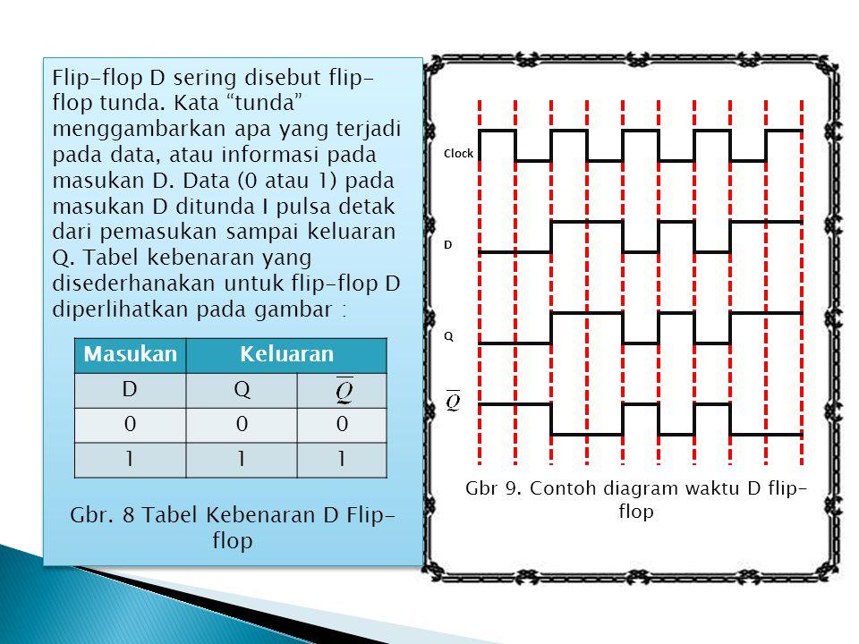D FLIP-FLOP Selain flip-flop S-R terdapat pula flip-flop D, dimana input flip-flop ini adalah D. Flip- flop ini dibangun dengan menggunakan flip-flop