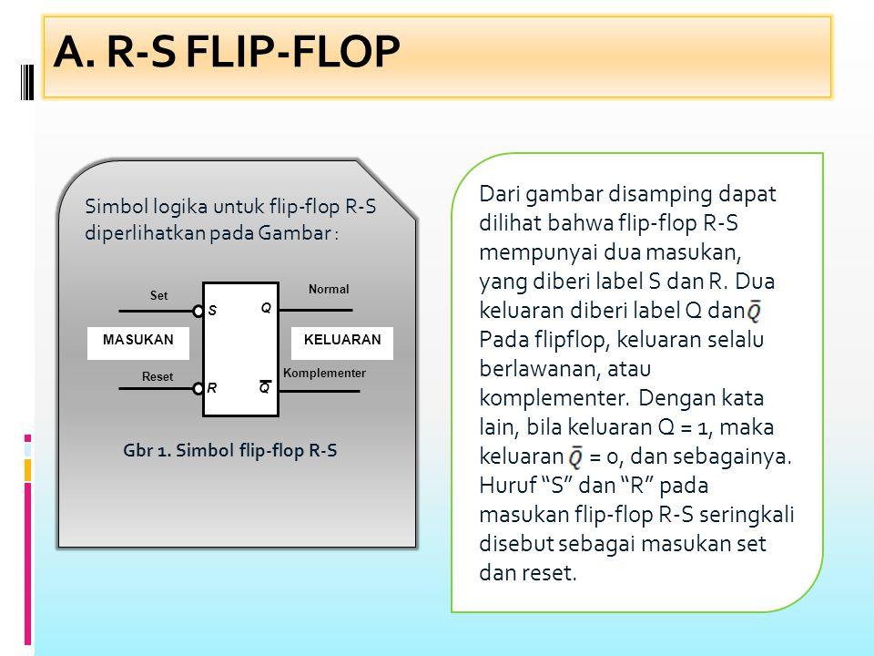 A.R-S FLIP-FLOP Simbol logika untuk flip-flop R-S diperlihatkan pada Gambar : Gbr 1.