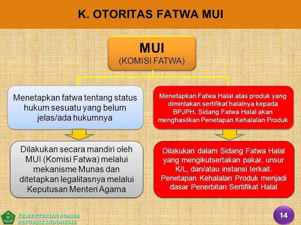 KEMENTERIAN AGAMA REPUBLIK INDONESIA MUI (KOMISI FATWA) MUI (KOMISI FATWA) Menetapkan fatwa tentang status hukum sesuatu yang belum jelas/ada hukumnya