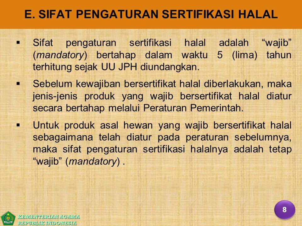 """KEMENTERIAN AGAMA REPUBLIK INDONESIA E. SIFAT PENGATURAN SERTIFIKASI HALAL   Sifat pengaturan sertifikasi halal adalah """"wajib"""" (mandatory) bertahap"""
