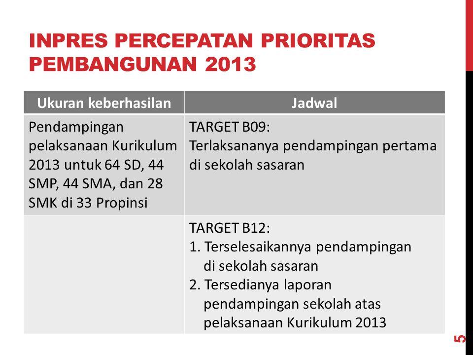 INPRES PERCEPATAN PRIORITAS PEMBANGUNAN 2013 Ukuran keberhasilanJadwal Pendampingan pelaksanaan Kurikulum 2013 untuk 64 SD, 44 SMP, 44 SMA, dan 28 SMK